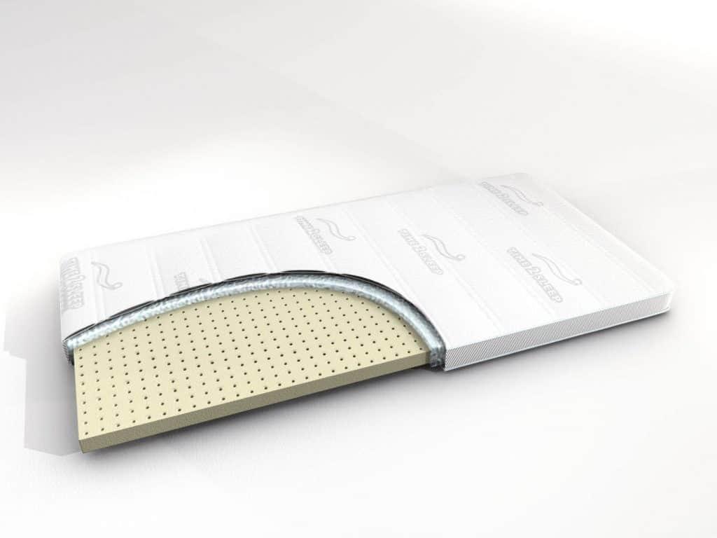 Start  sleep matrassen SmartTime Latex topper