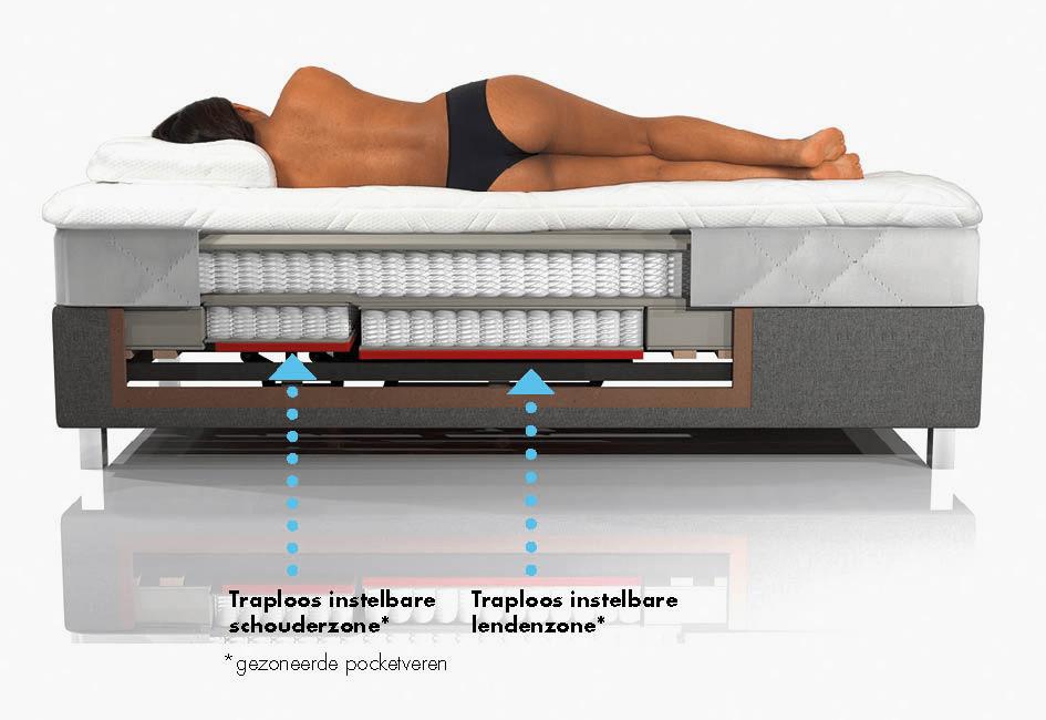 ingenious slaapsysteem